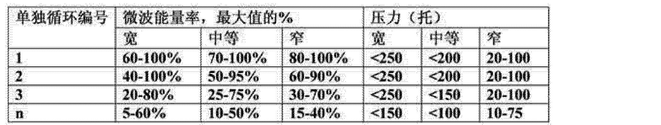 Figure CN103260838AD00411
