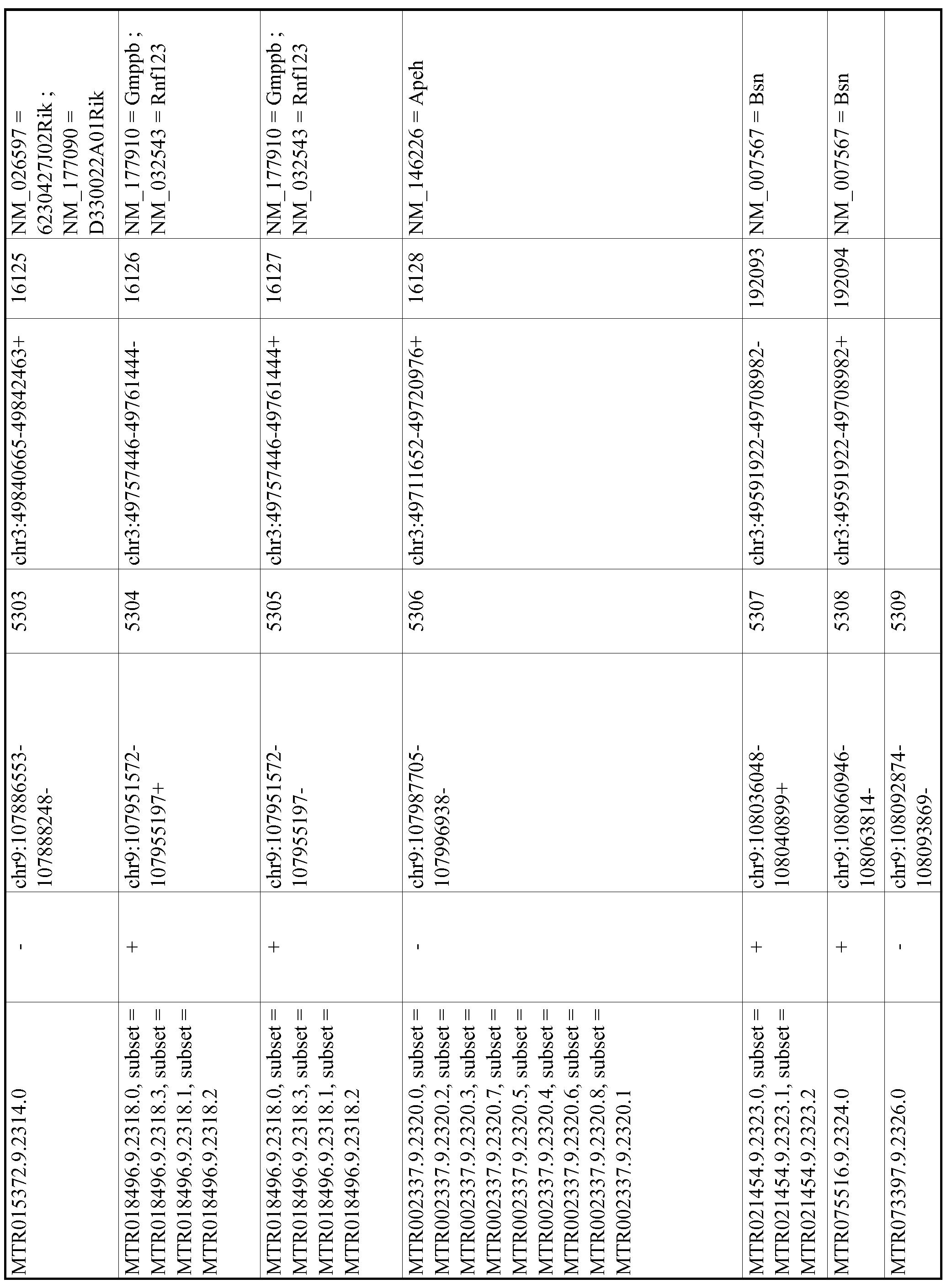 Figure imgf000958_0001
