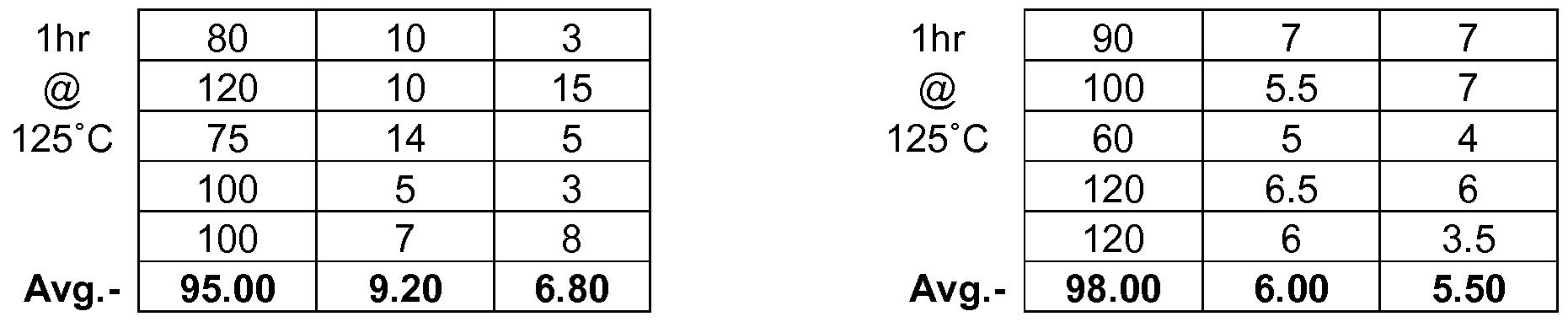 Figure imgf000021_0006