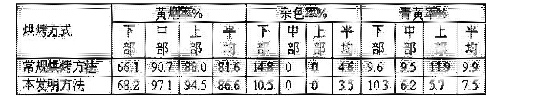 Figure CN102640977BD00091