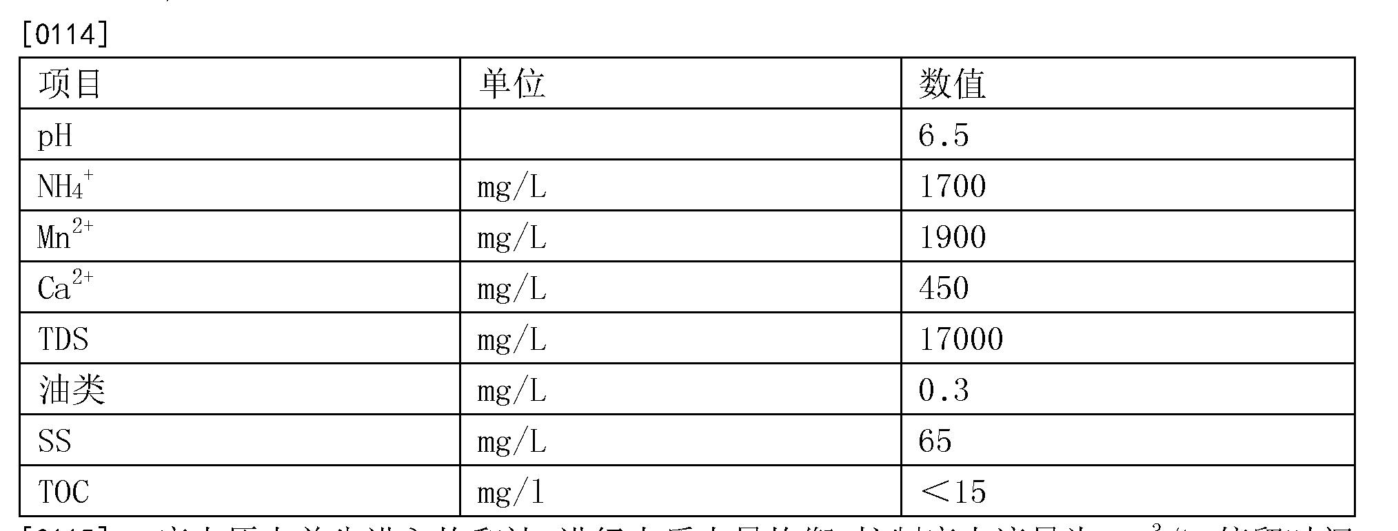 Figure CN104176857BD00121