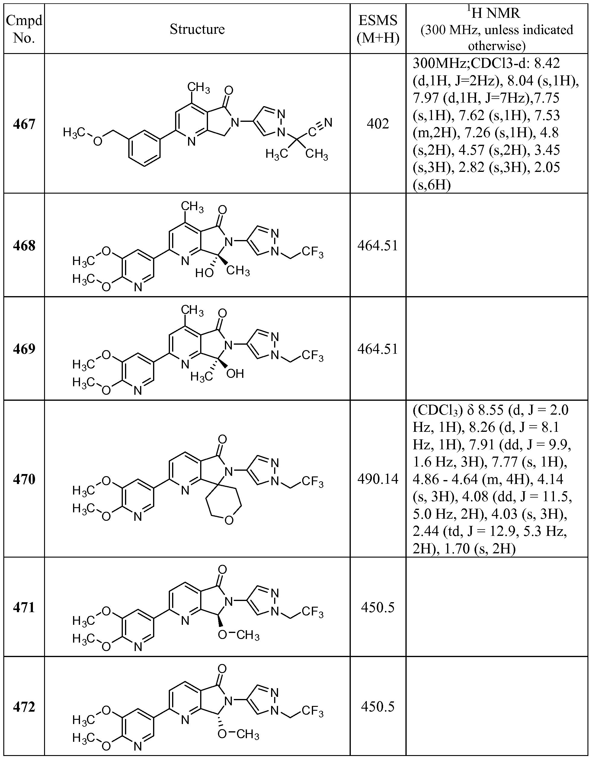 Figure imgf000181_0001