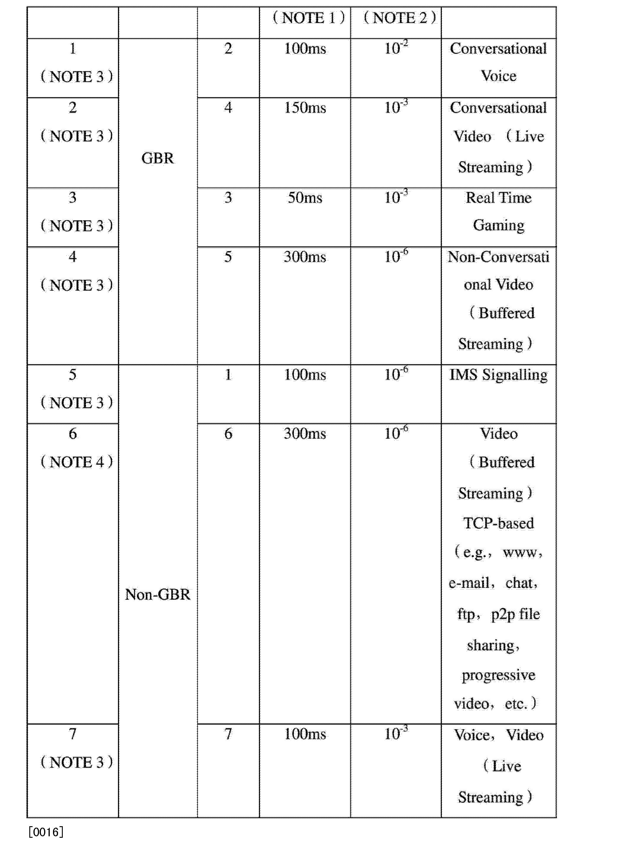 Figure CN101932038BD00061