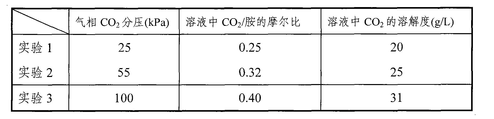 Figure CN101804286BD00051