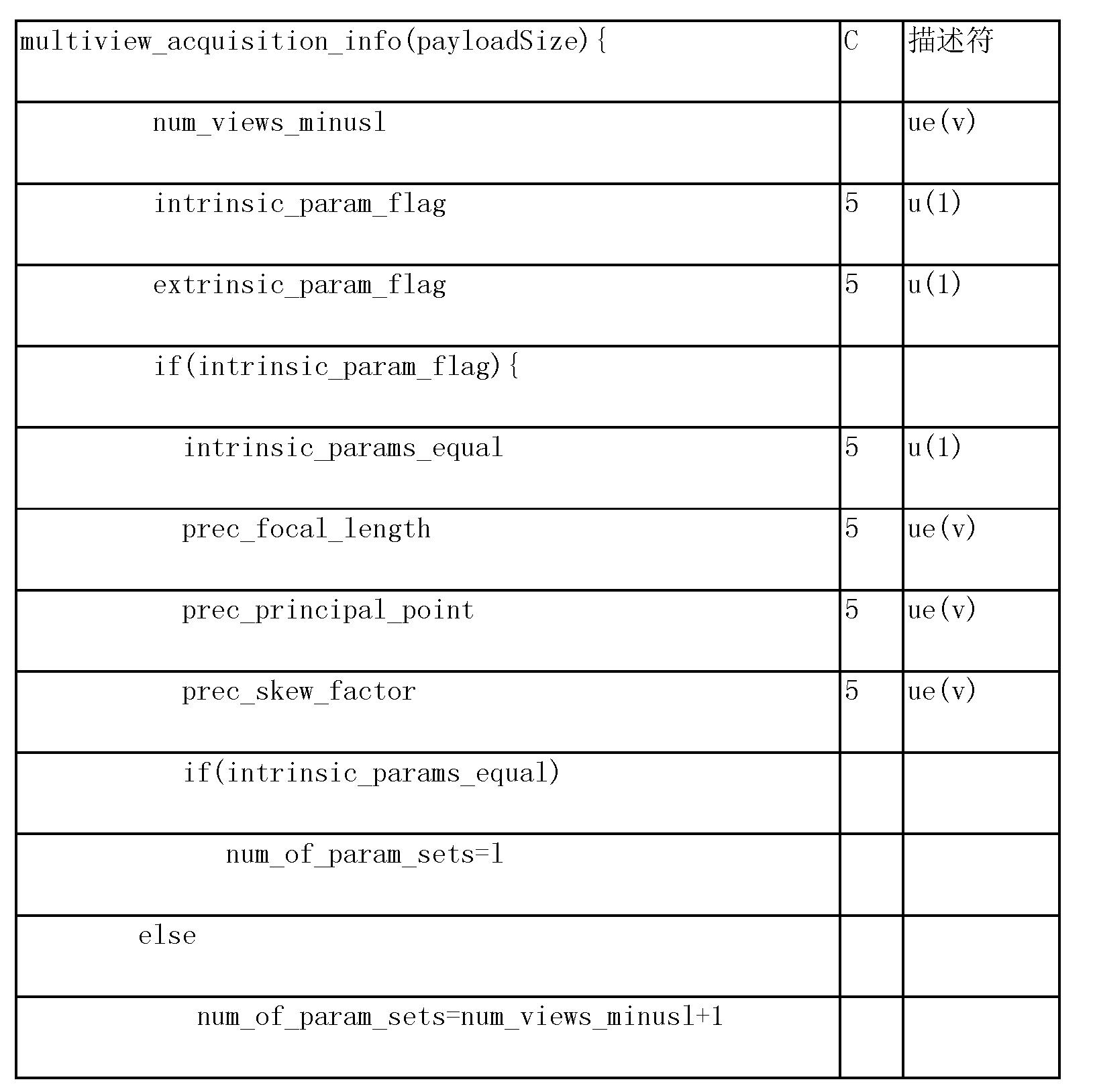 Figure CN103875250AD00241