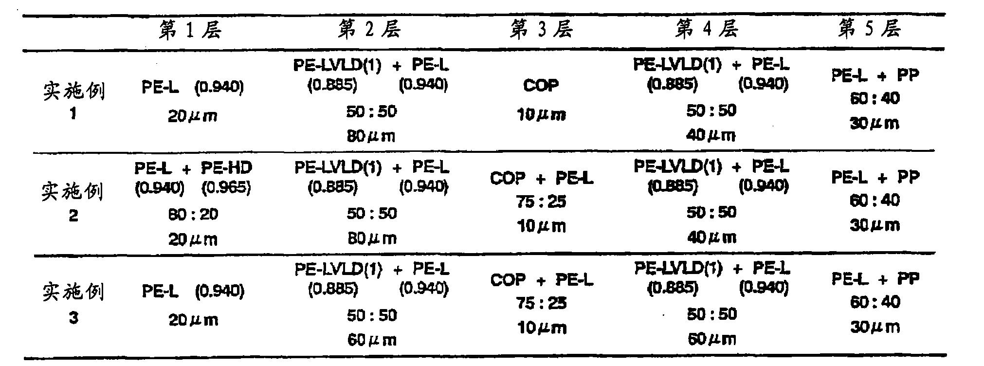 Figure CN101754742BD00151