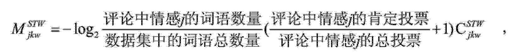 Figure CN104517216AC00032
