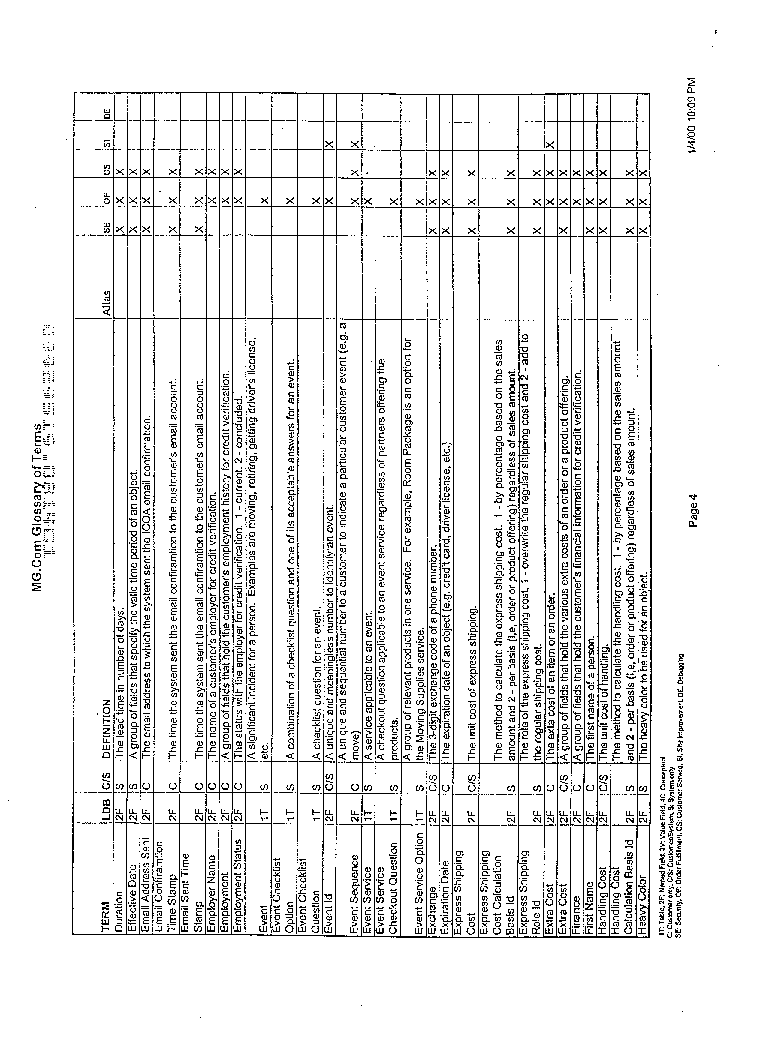 Figure US20020032721A1-20020314-P00025