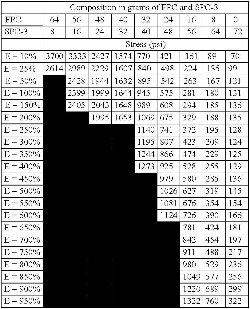 Figure US20040014896A1-20040122-C00003