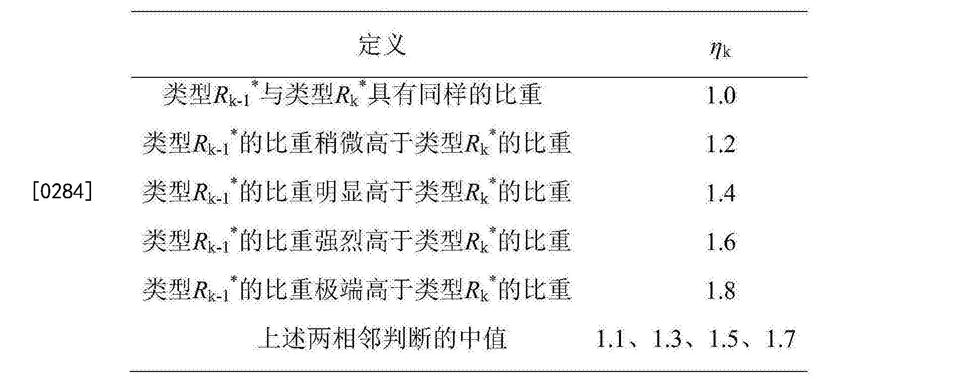 Figure CN105550499BD00343