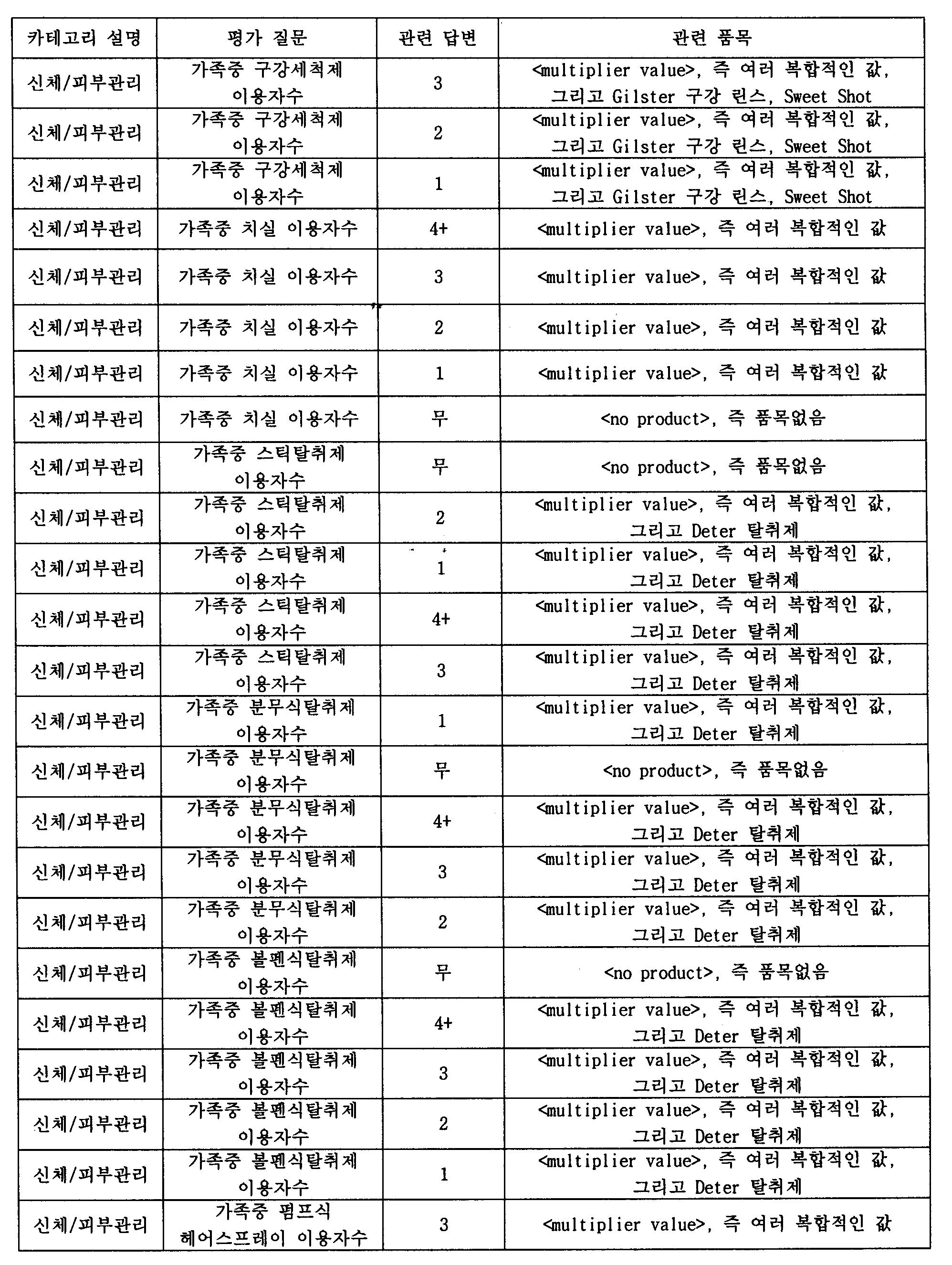 Figure 112003017384033-pct00007