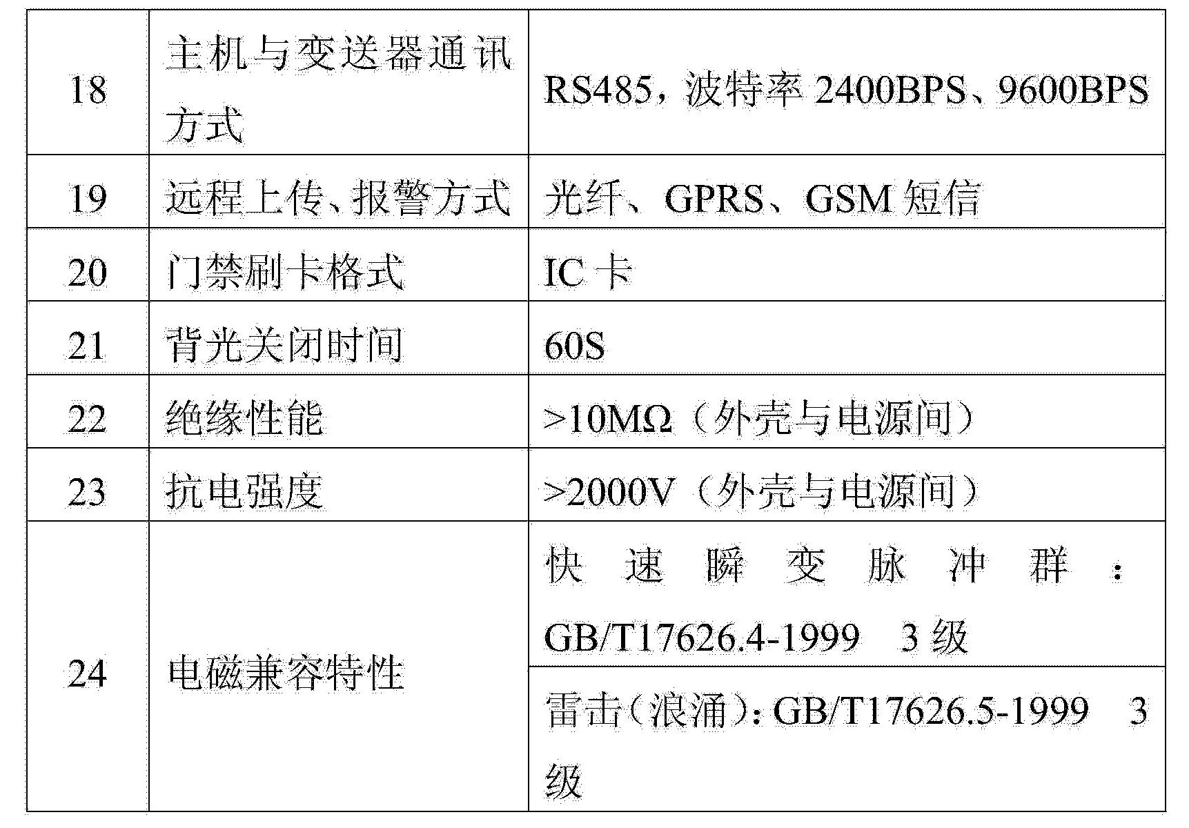 Figure CN103438507AD00091