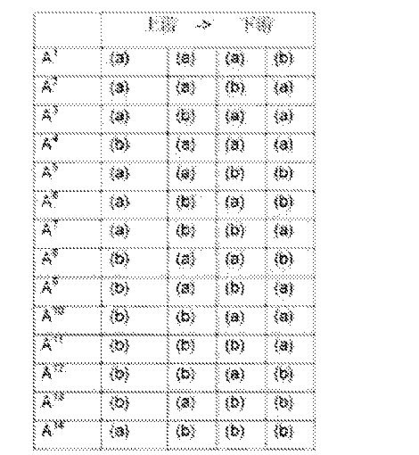 Figure CN102821757BD00101