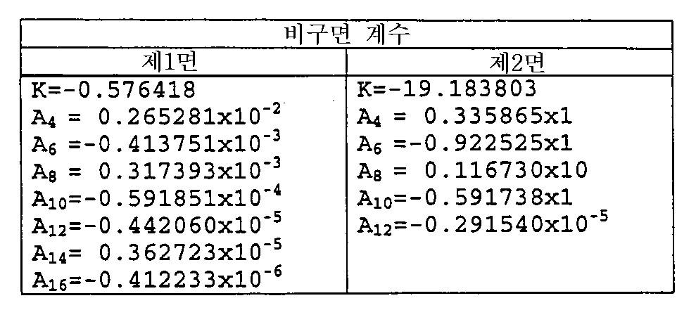 Figure 112006096183681-pat00016