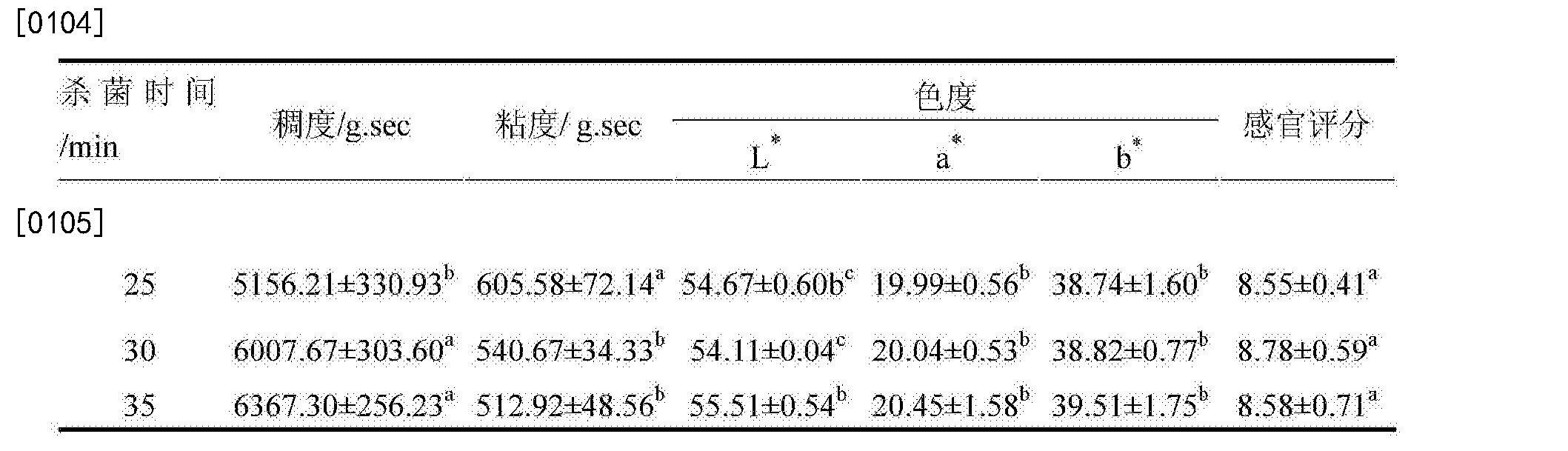 Figure CN104757618BD00122