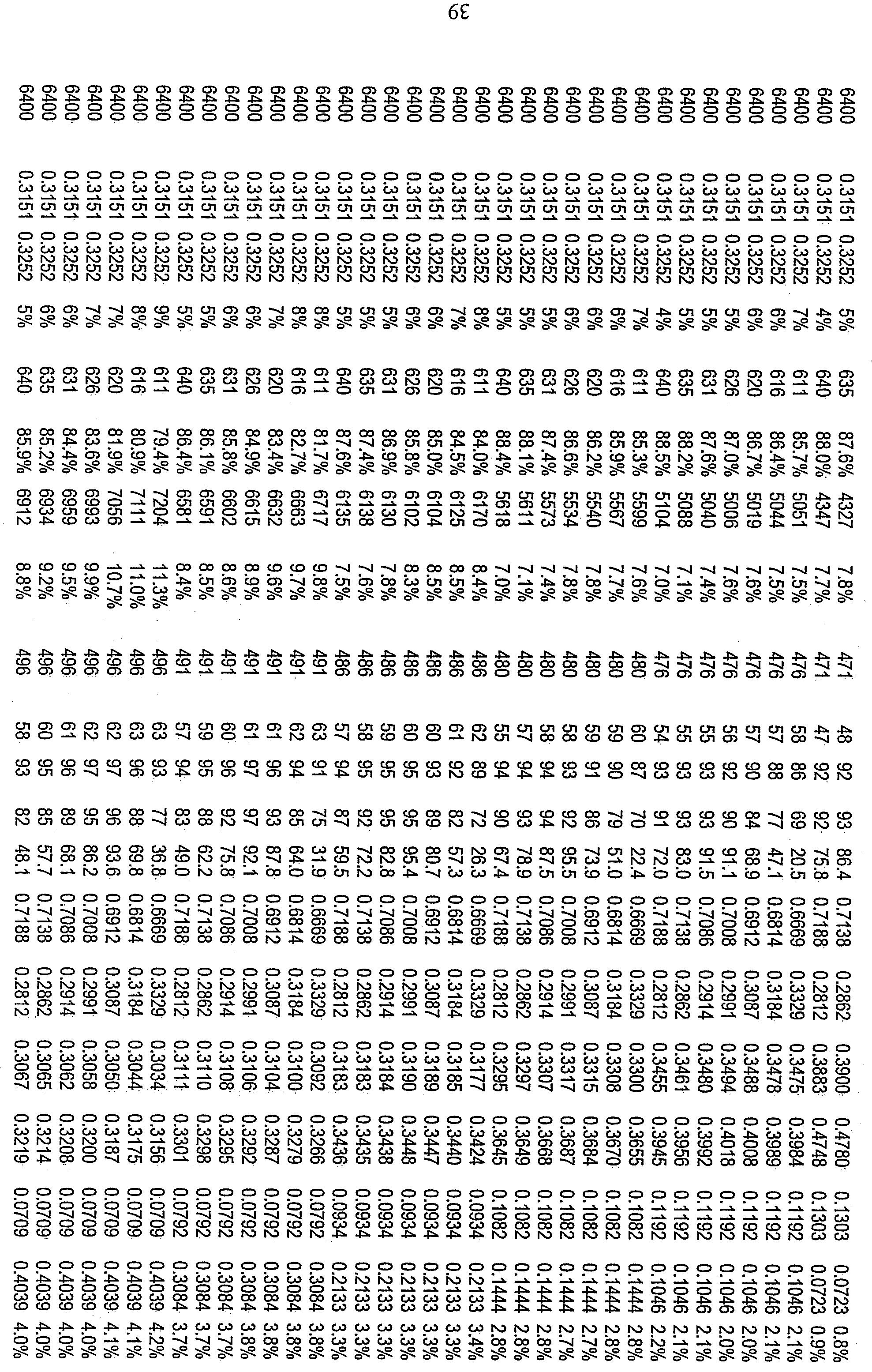 Figure 112010029469117-pct00005