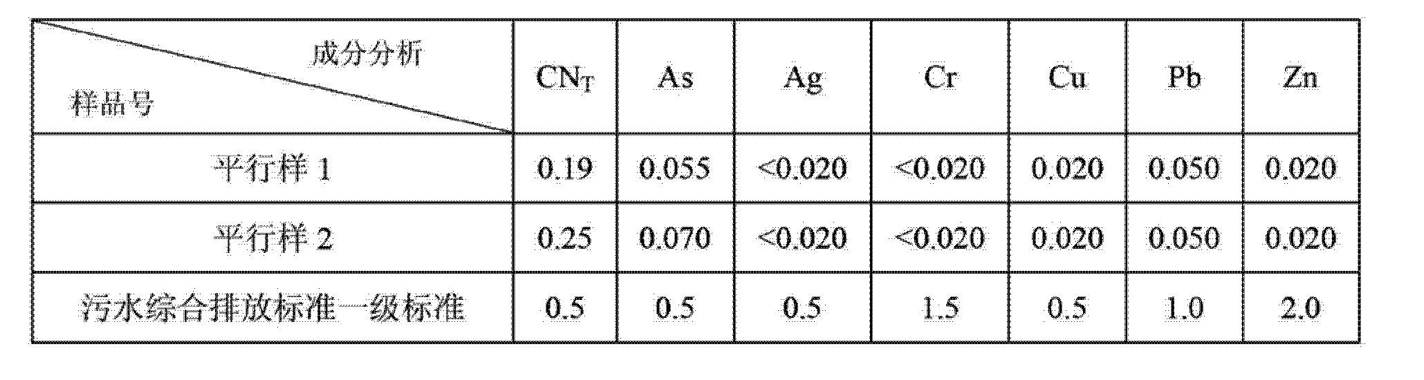 Figure CN103086548BD00081