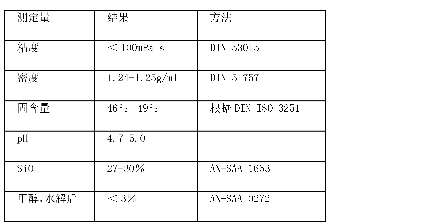 Figure CN101007303BD00131