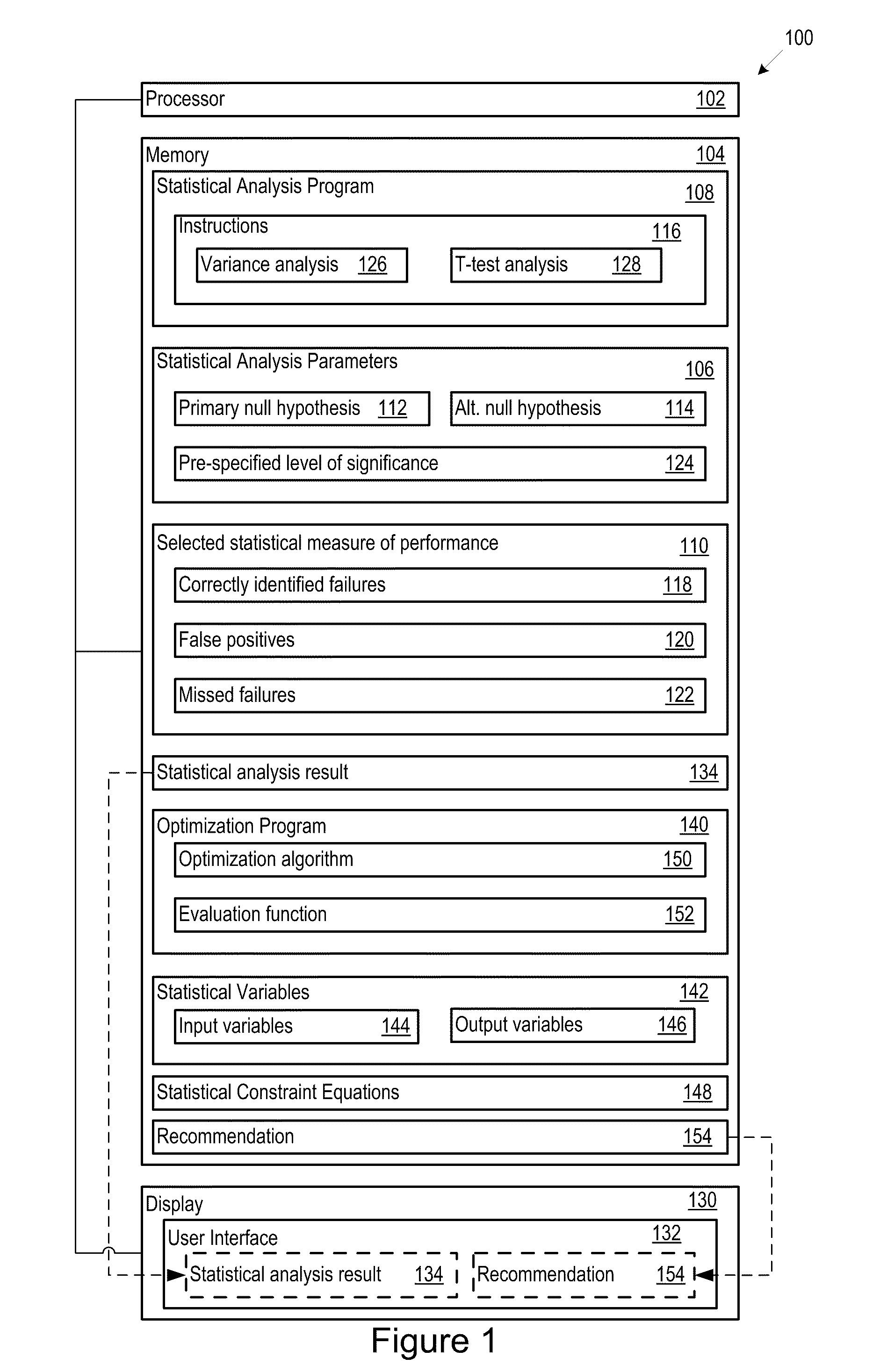 US8527953B2 - Assessment system for choosing maintenance