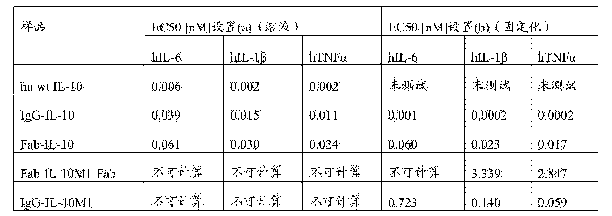Figure CN104540848AD00441