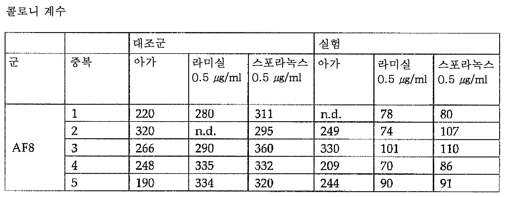Figure 112009042155886-PCT00005
