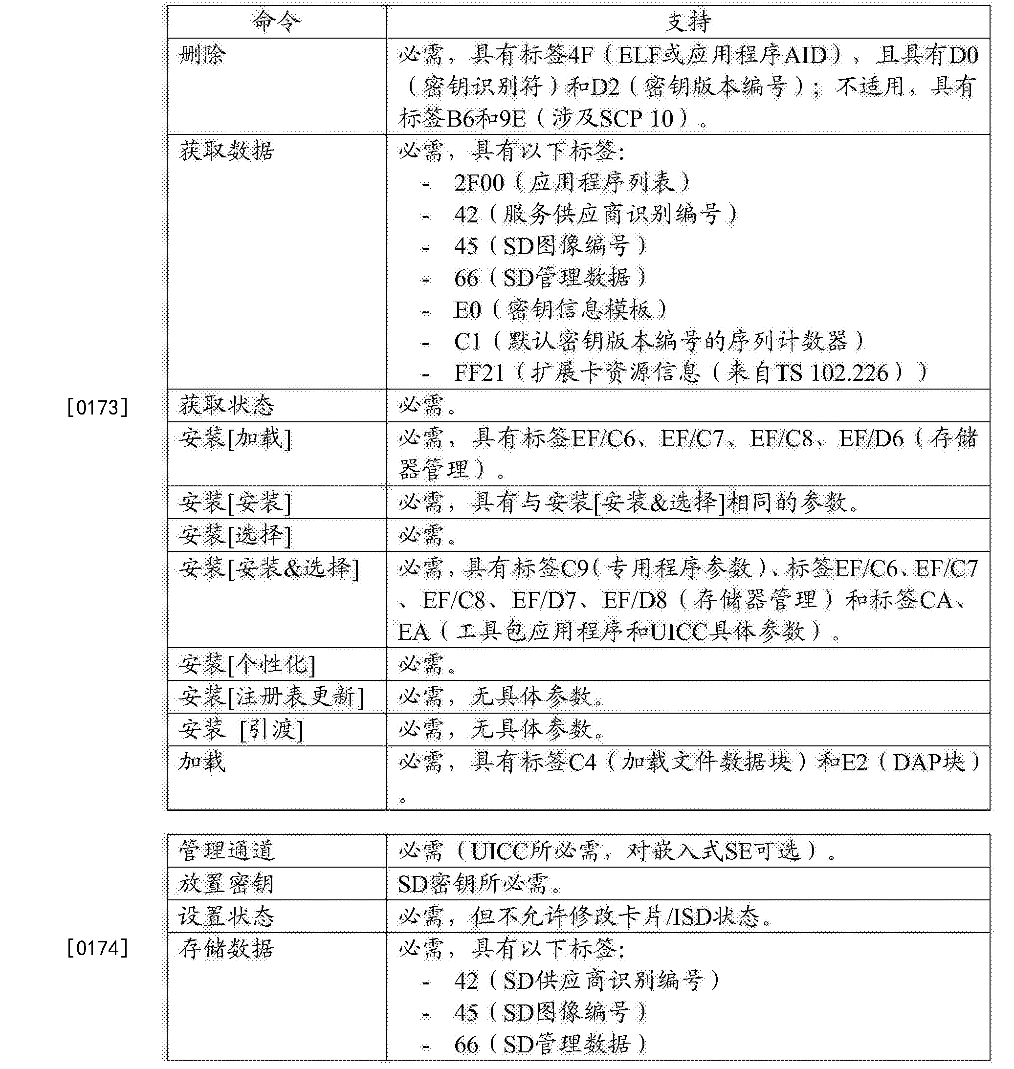 Figure CN104025507BD00221