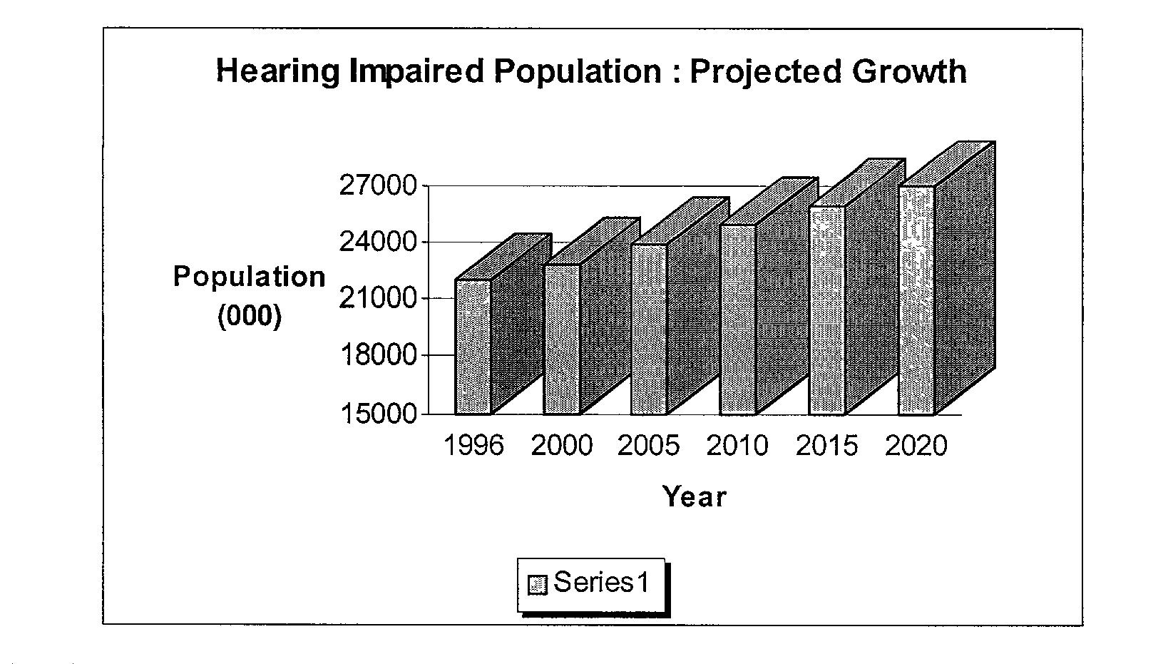 Figure US20020069067A1-20020606-P00001