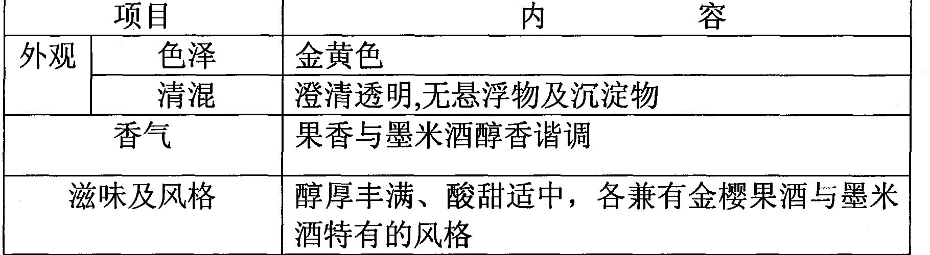 Figure CN104560525AD00051
