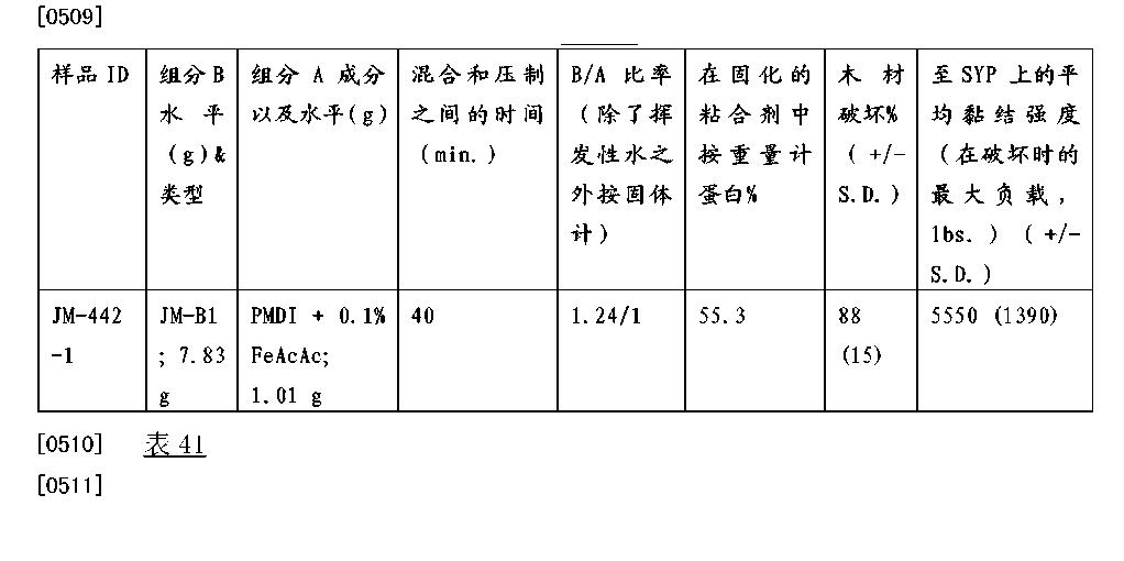 Figure CN102439056BD00932