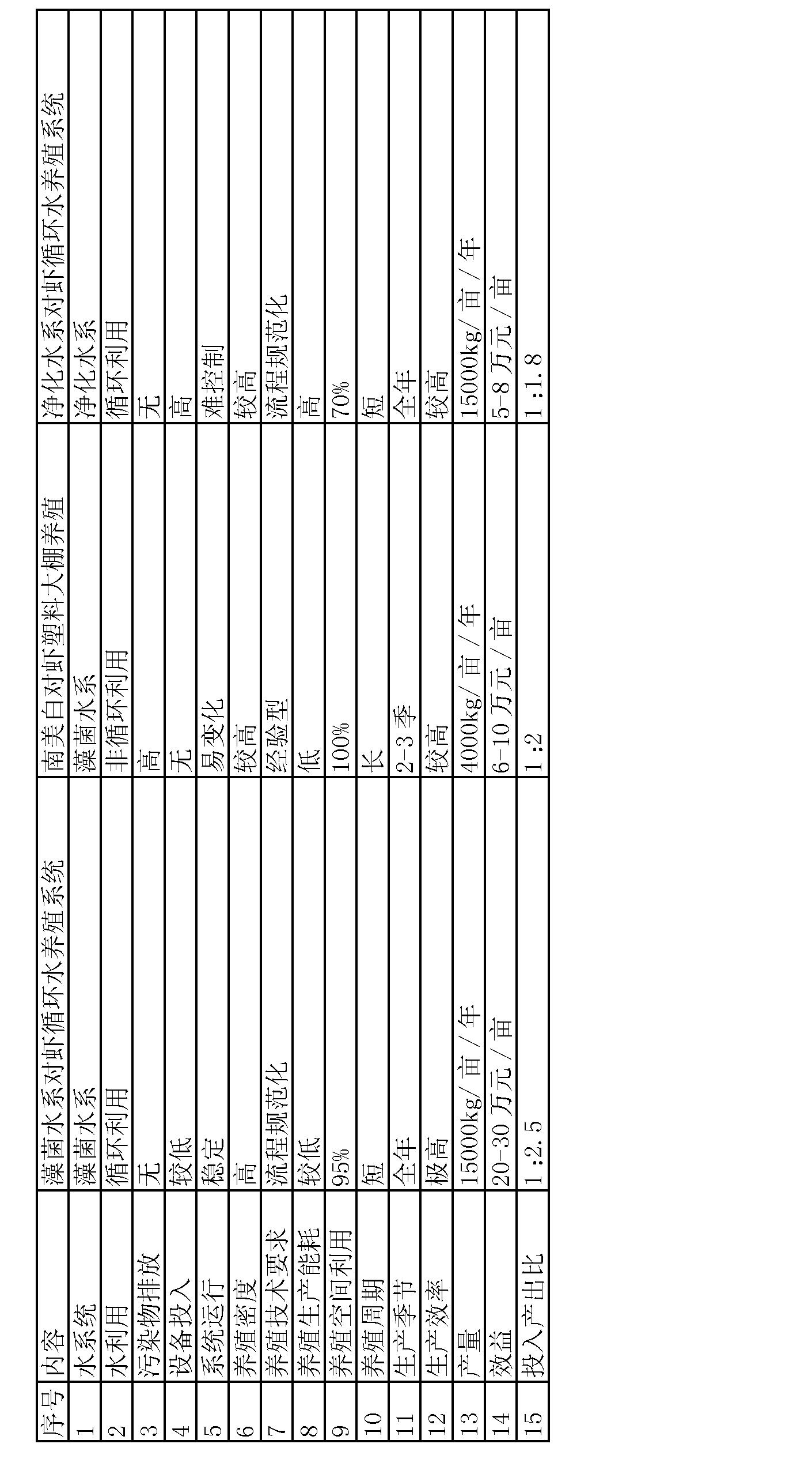 Figure CN103563818AD00081