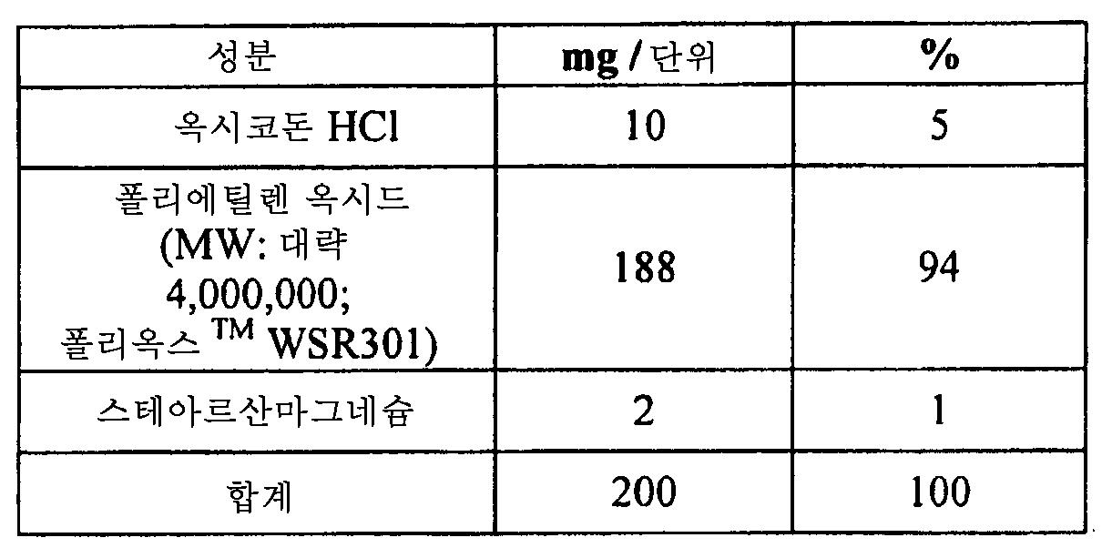 Figure 112011082183604-pat00008