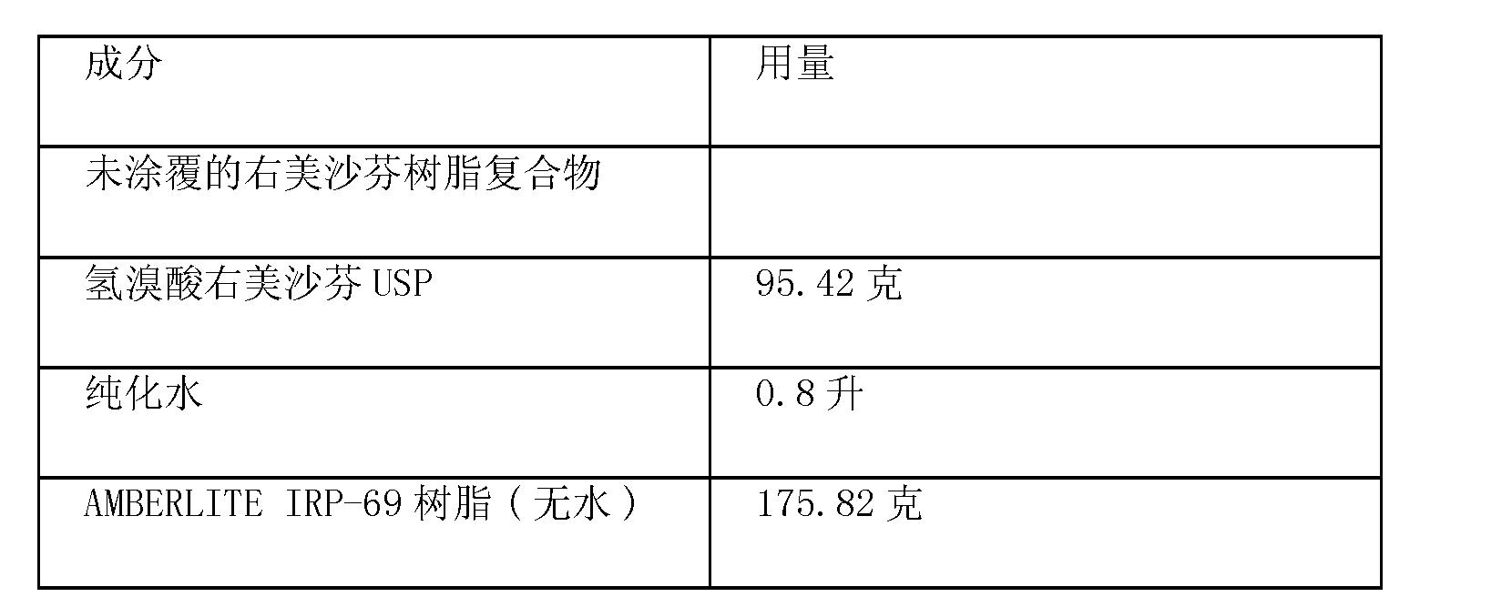 Figure CN102488652BD00401