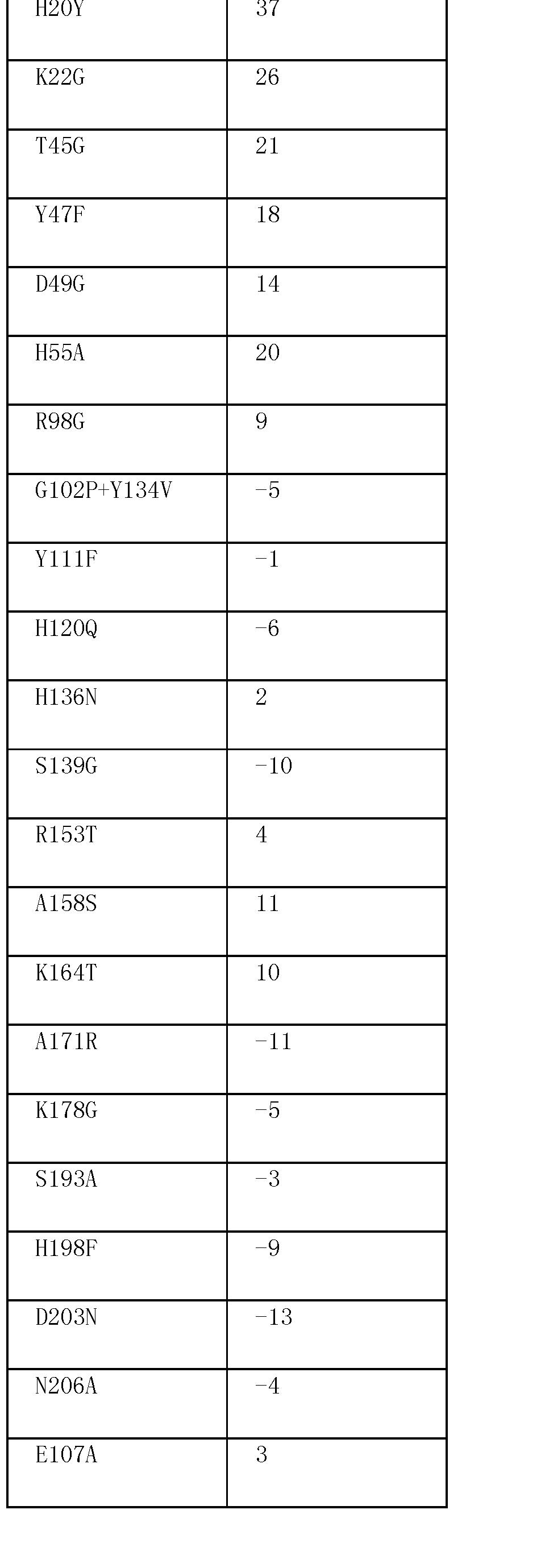 Figure CN102858968BD00481