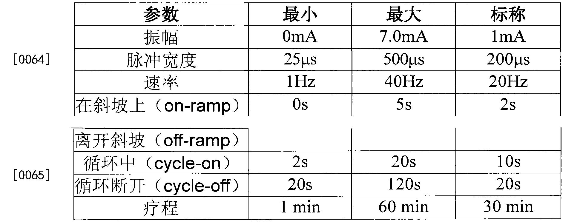 Figure CN105705195AD00111