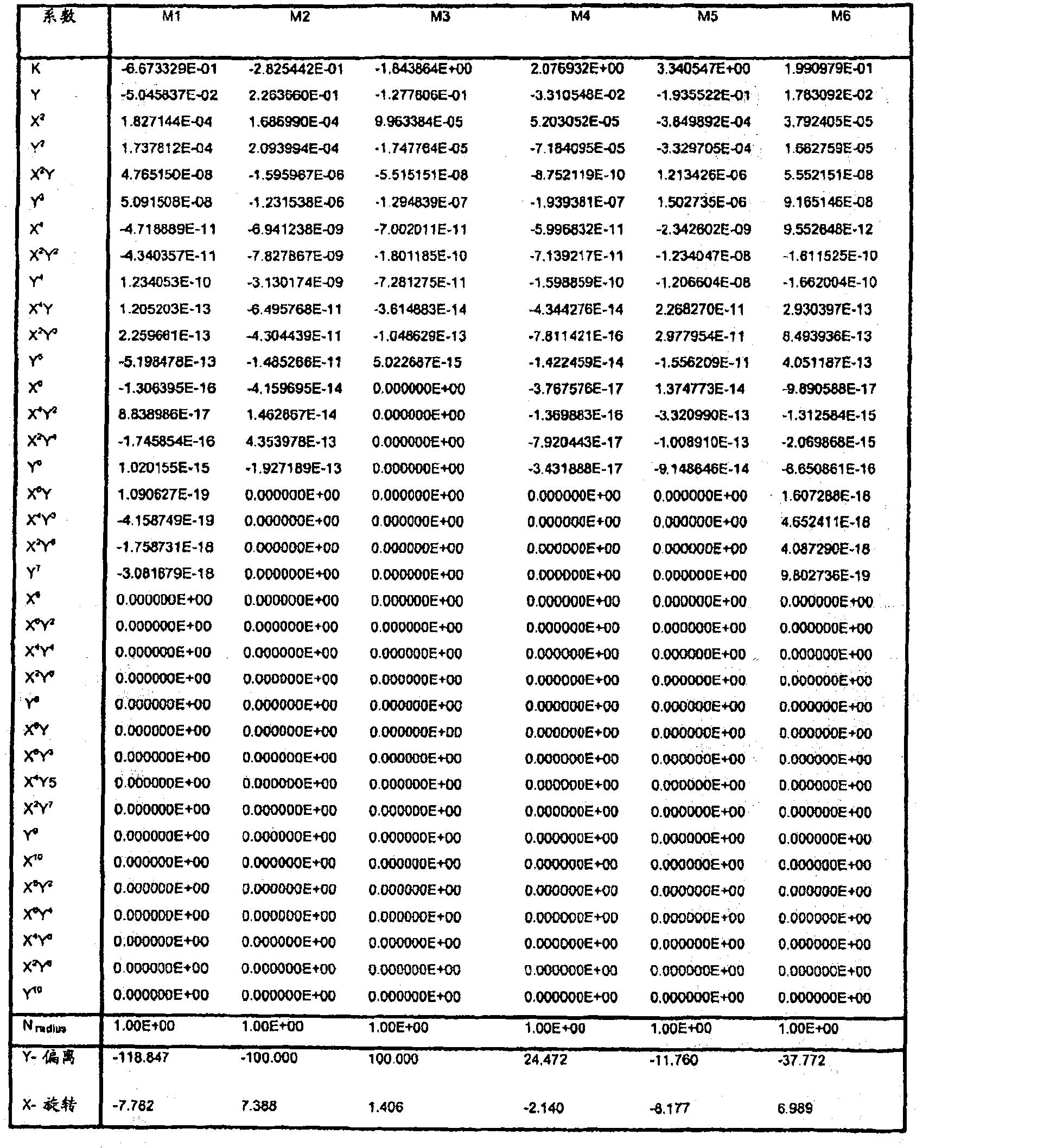 Figure CN101416117BD00251