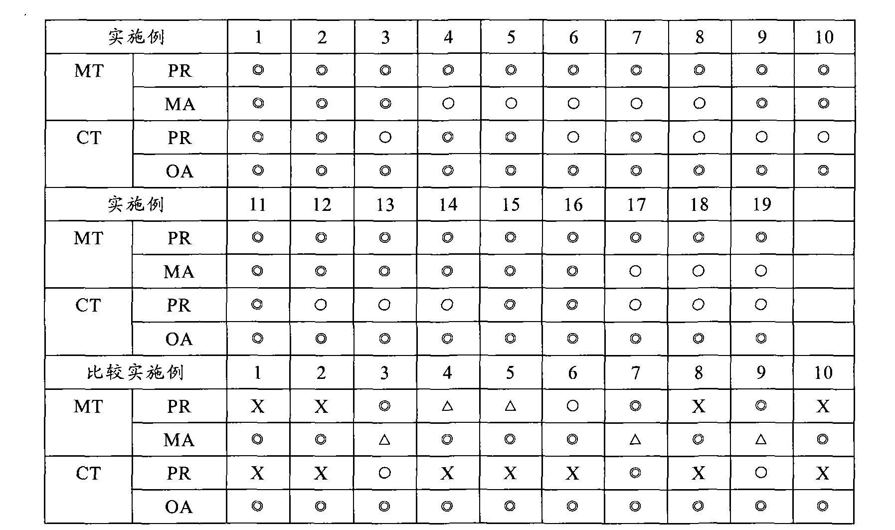 Figure CN102289159AD00101