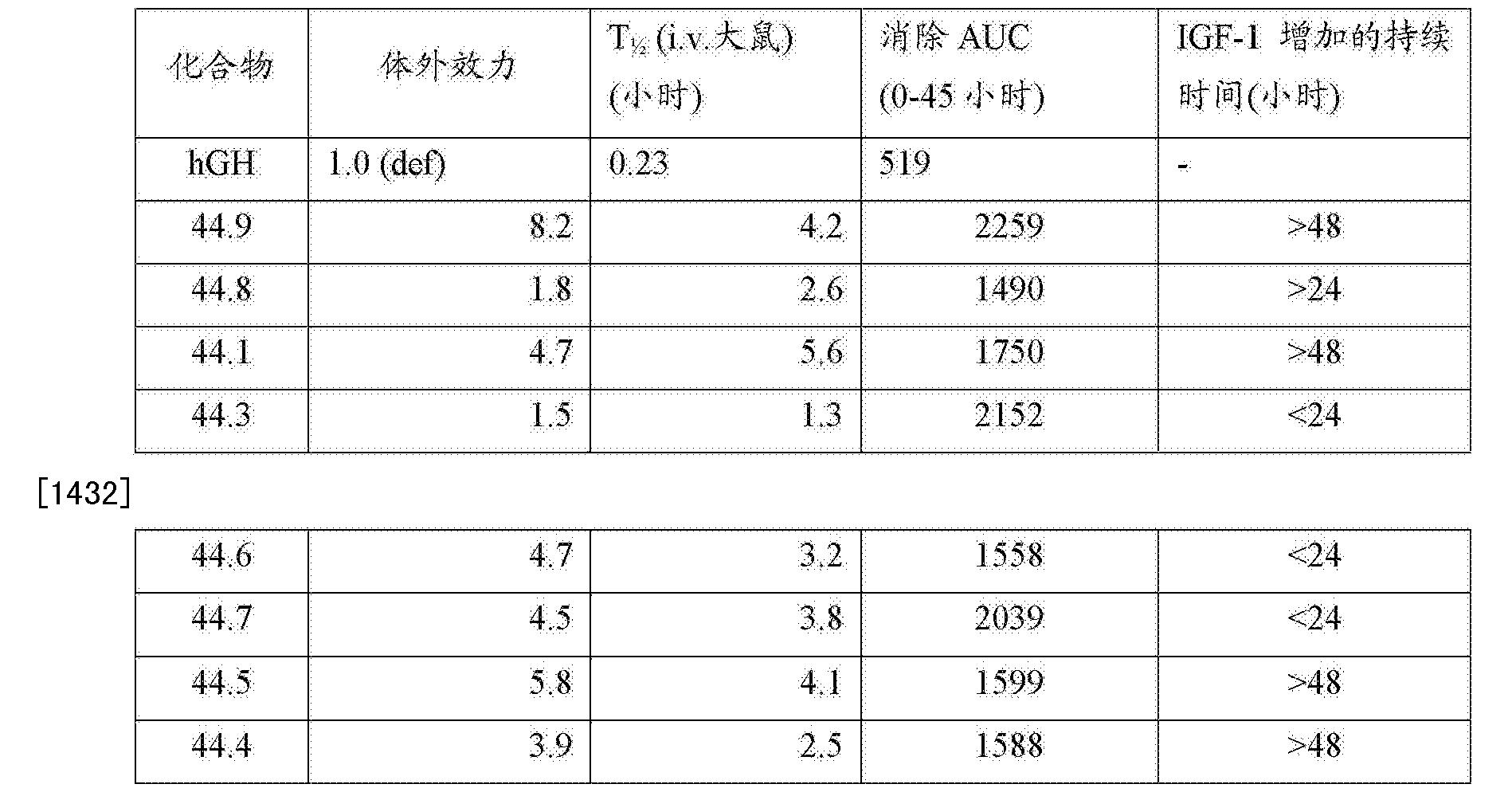 Figure CN103002918BD01381