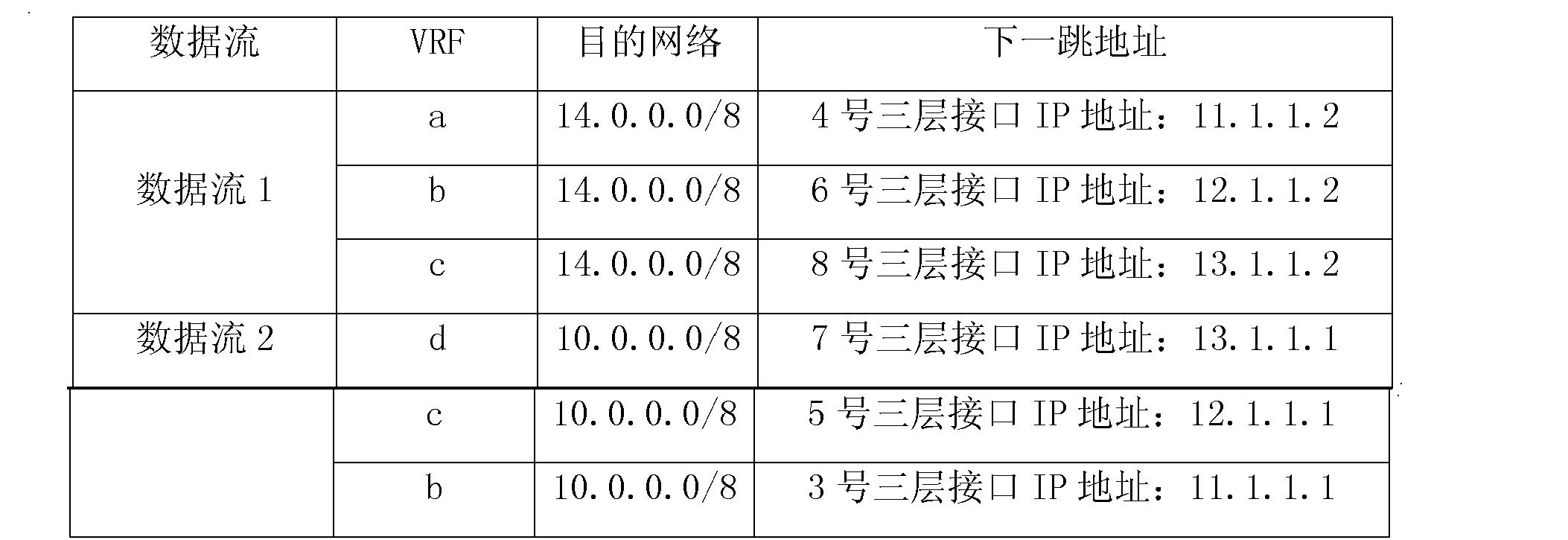 Figure CN102355377AD00131