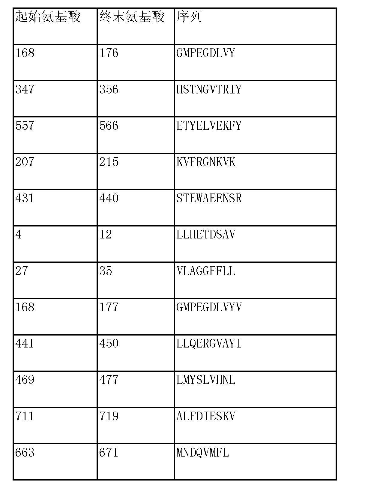 Figure CN104284674AD00572