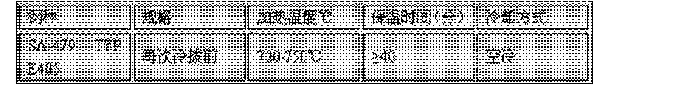 Figure CN103921079AD00111