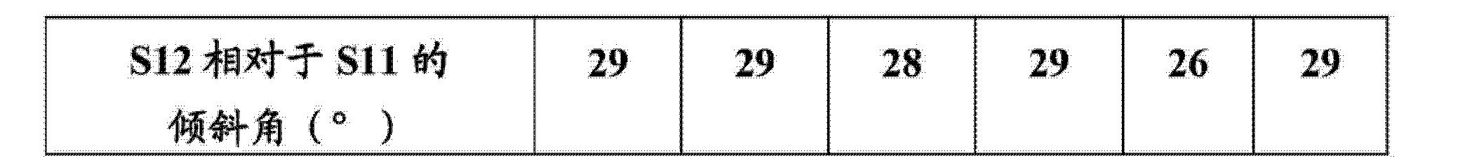 Figure CN103293674AD00321