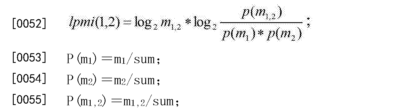 Figure CN104123285BD00082