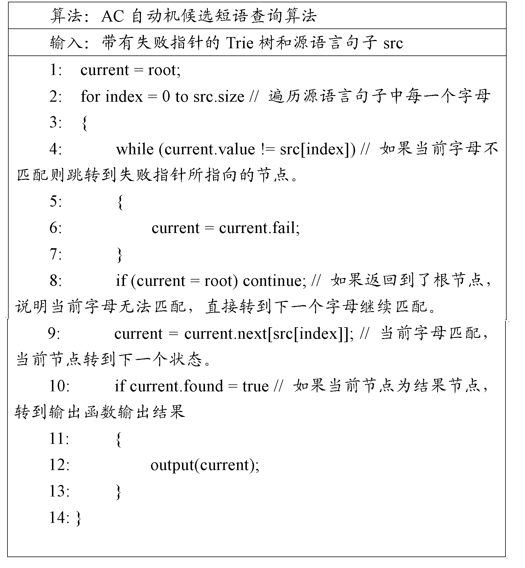 Figure CN102193914AD00091