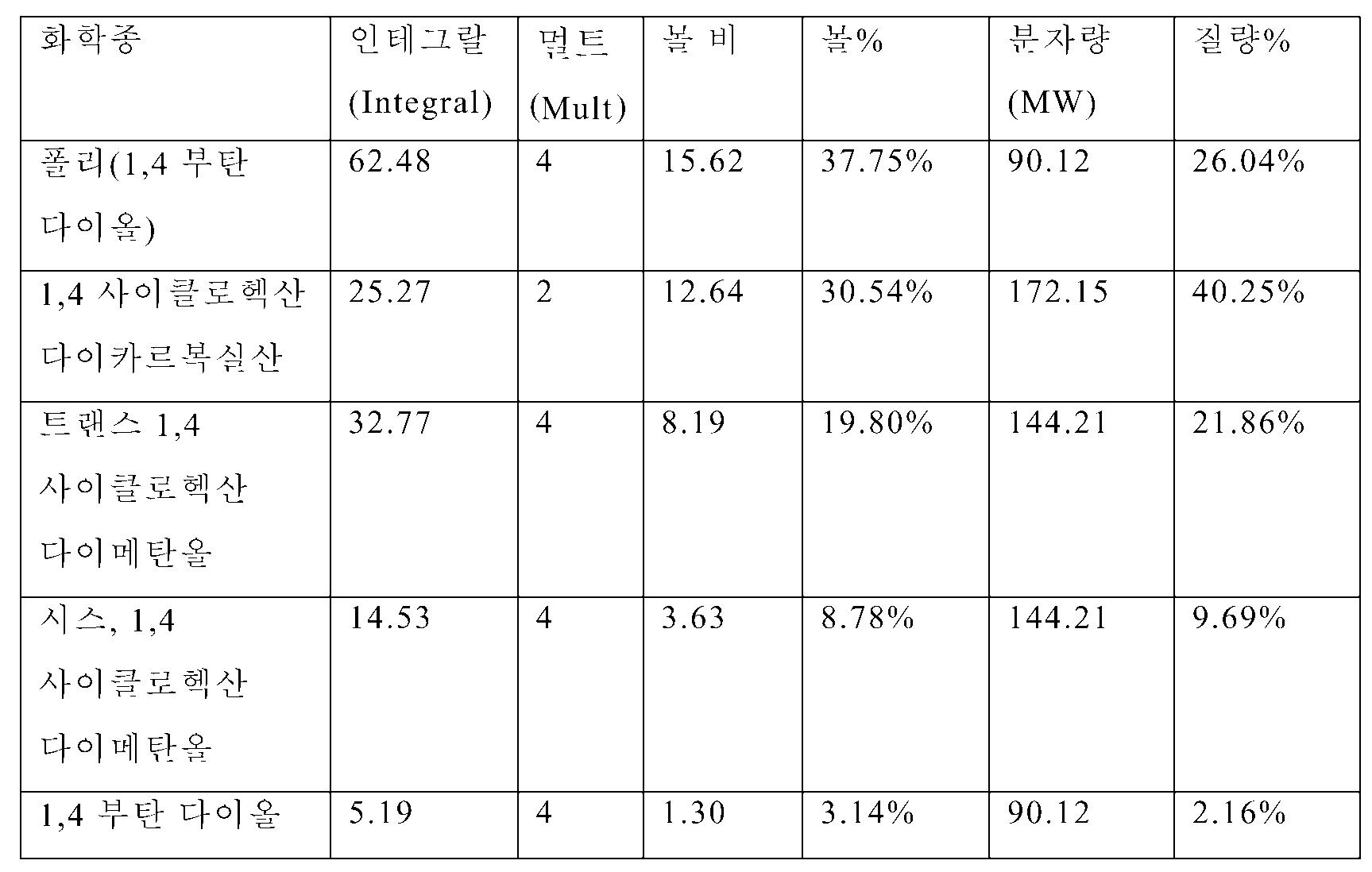 Figure 112009004690620-PCT00001
