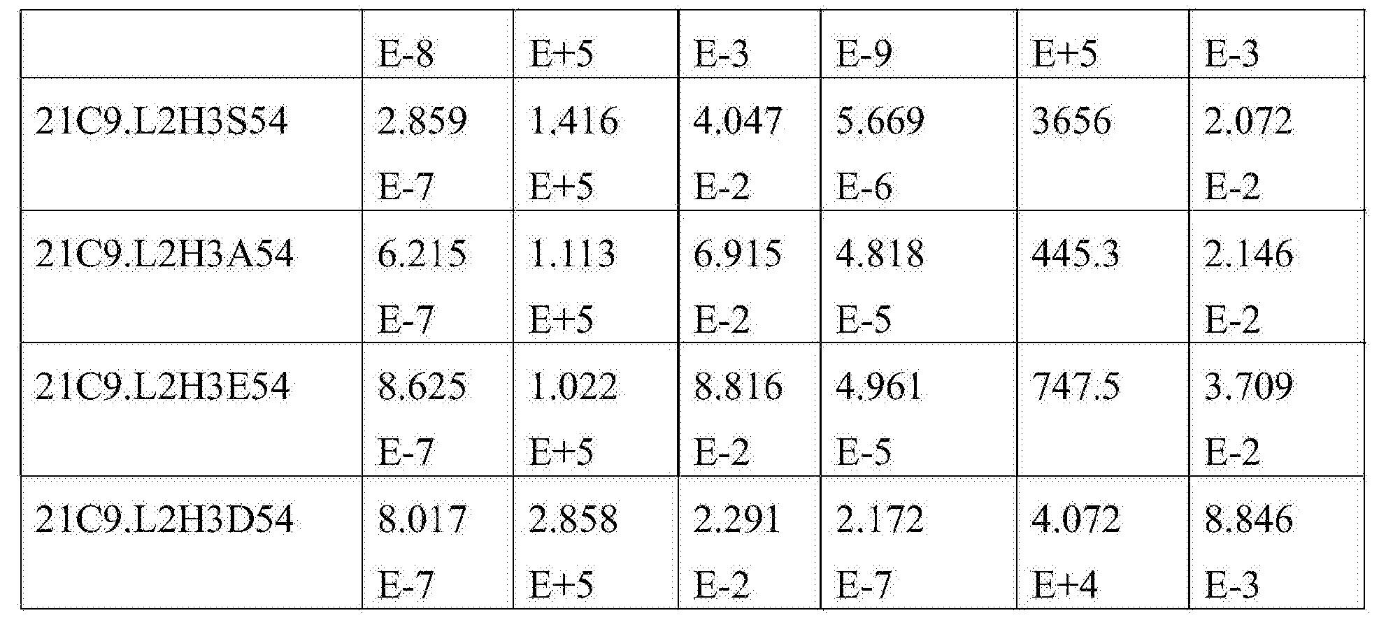 Figure CN107847568AD00691