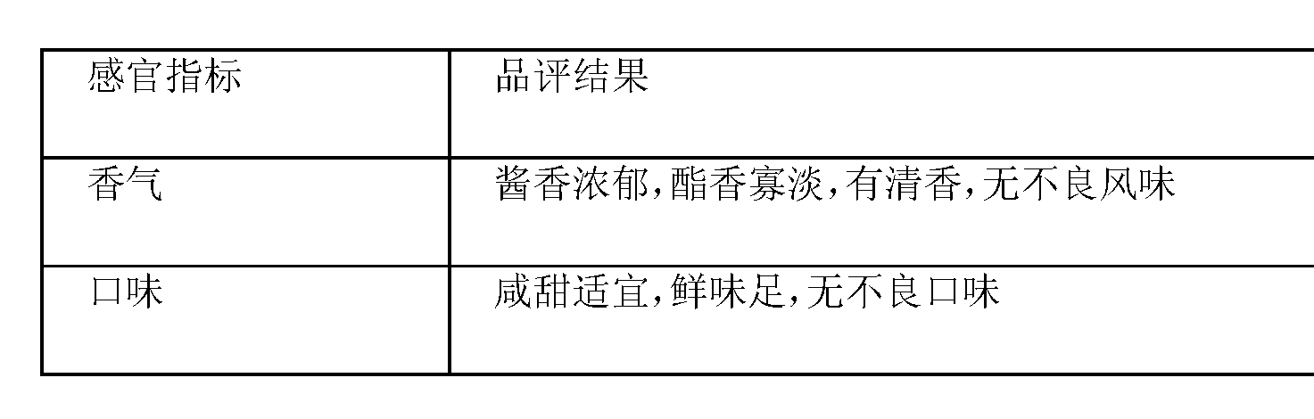 Figure CN102524747AD00072