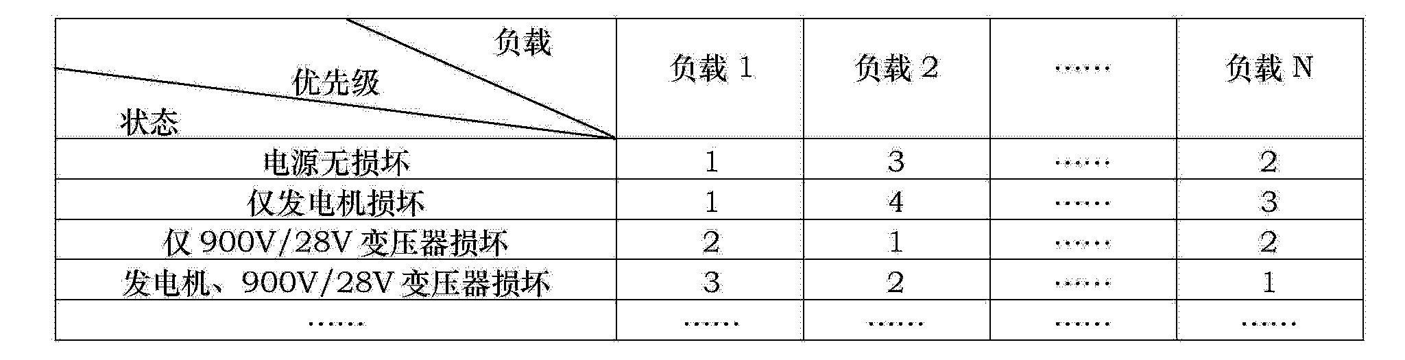 Figure CN103809475AD00062