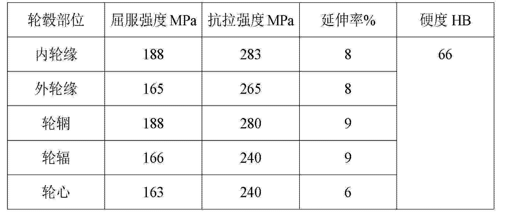 Figure CN103302454BD00071