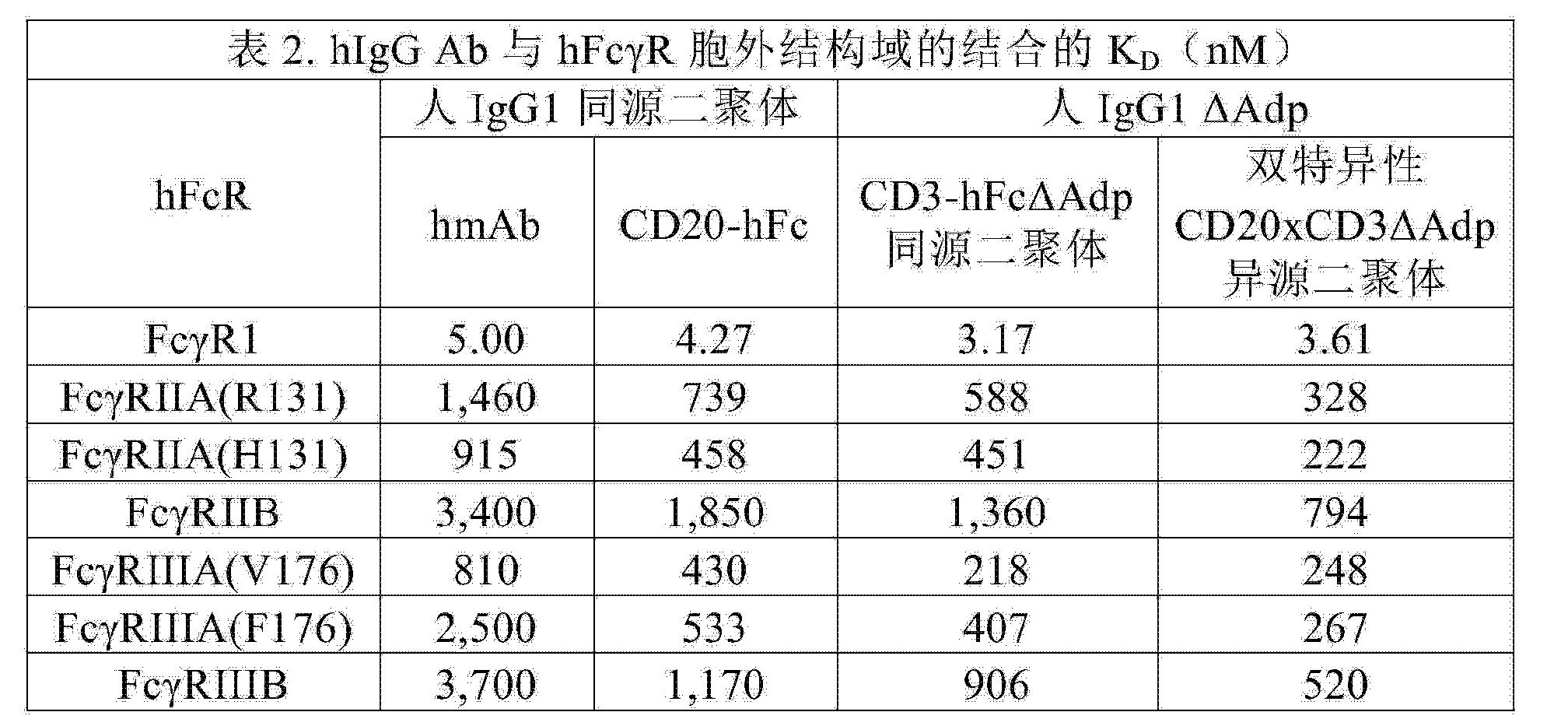 Figure CN103833855AD00261