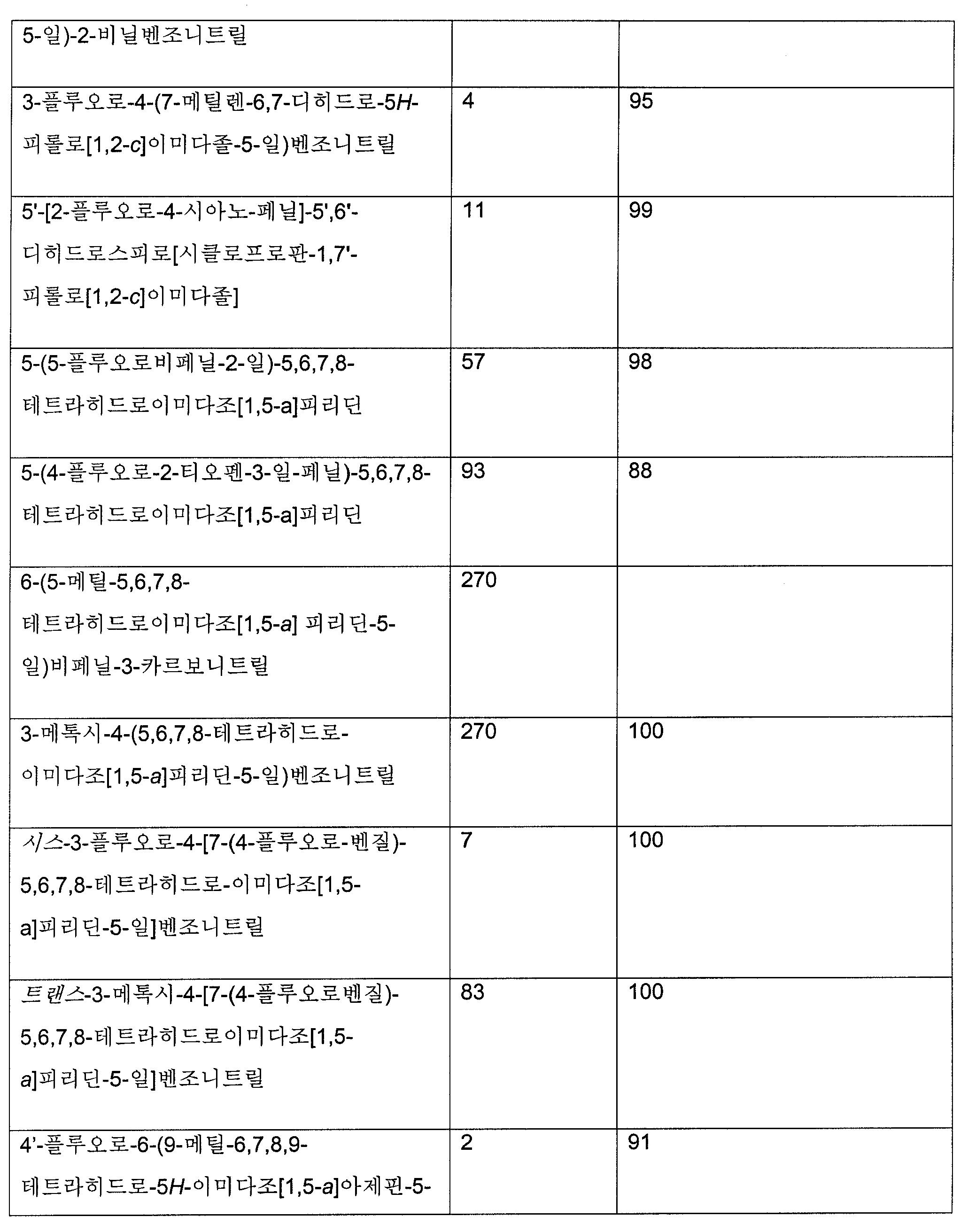 Figure 112013001840595-pat00027